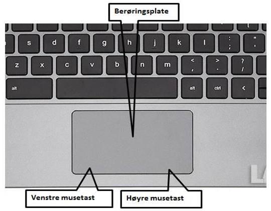 Mus og tastatur Seniornett Norge